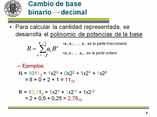Cambio de base binario decimal