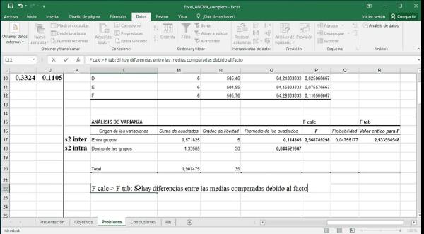 Aplicación del ensayo ANOVA de un factor mediante la herramienta de análisis de datos de Excel y aplicación del ensayo DSM