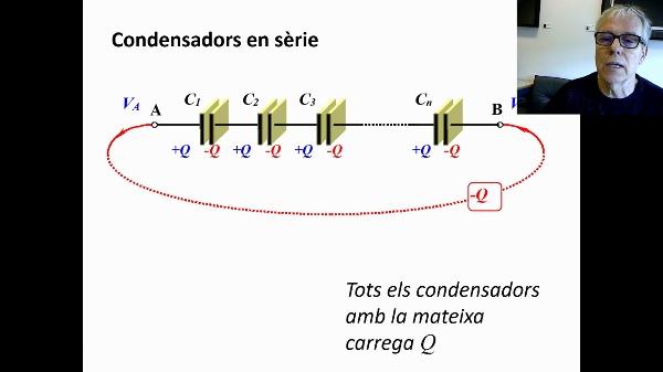 Asociació de condensadors