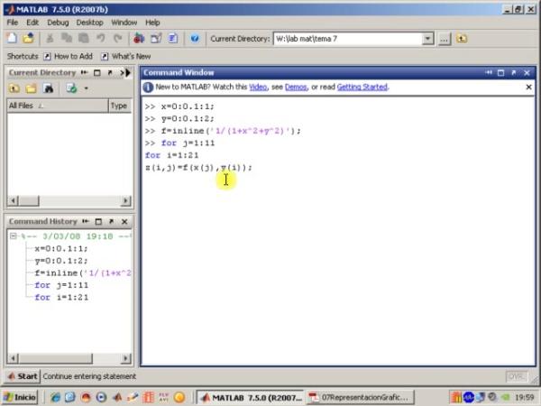 Tema 7. Representación gráfica. Funciones reales de dos variables. Mallado manual y automático