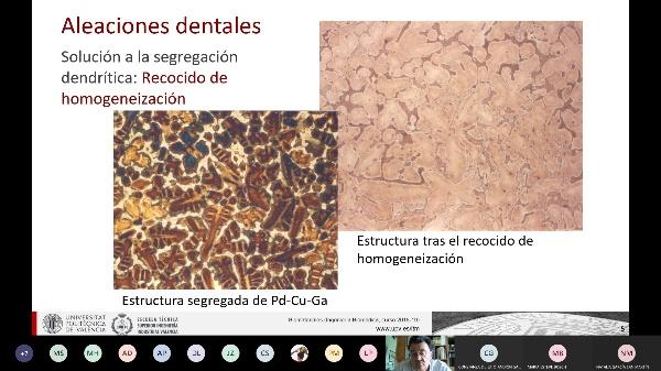 Clase de Biomateriales: Otros metales III
