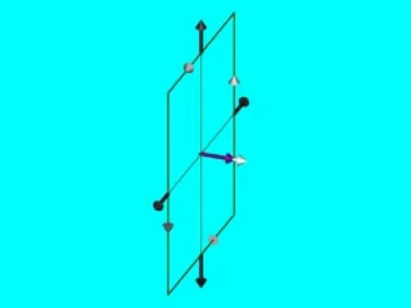 Momento: Momento de fuerzas debido a la acción de un campo magnético uniforme sobre un circuito plano