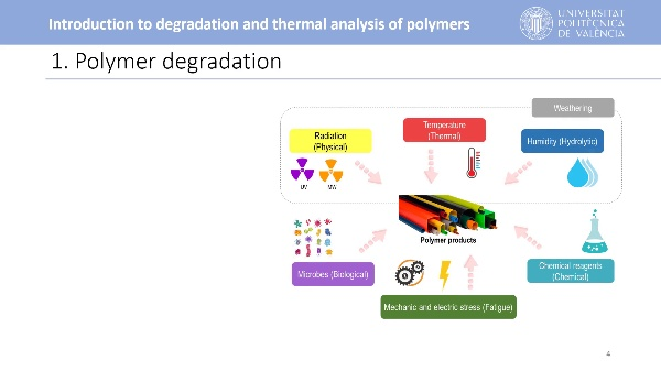 Degradation and thermal analysis of polymers