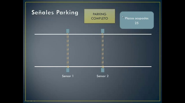Automatización de un Parking