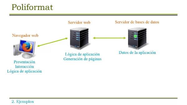 Ejemplos de Sistemas Distribuidos