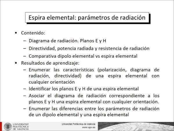 Espira elemental: parámetros de radiación