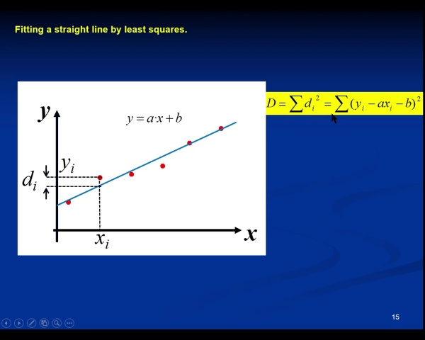 Graphs and fitting video 3: Fitting