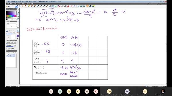 Cálculo y clasificación de puntos críticos de f(x,y). Problema 1.5.