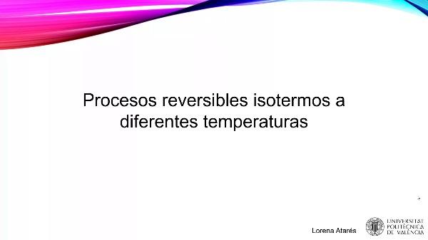 MOOC Primeros pasos termodinámica. Procesos reversibles isotérmos a diferentes temperaturas