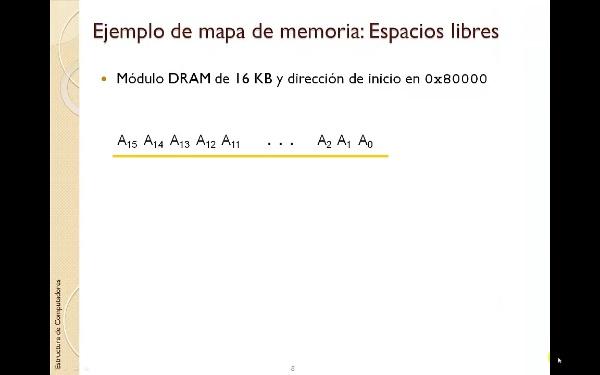 TEMA 5. Memoria. Mapas de memoria