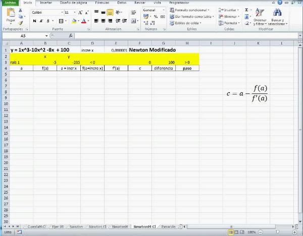 MN-EA-09-15 Método de Newton Modificado en Excel