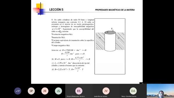 Clase 5 Física II Grupo A online