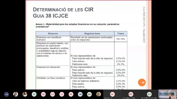 CCIA 29.09.2020 - Teoria Tema 2 IA