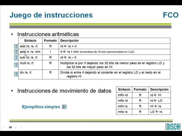 Instrucciones aritméticas MIPS R2000