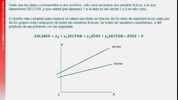 UT02C3 Ejemplo Importancia de la interacción