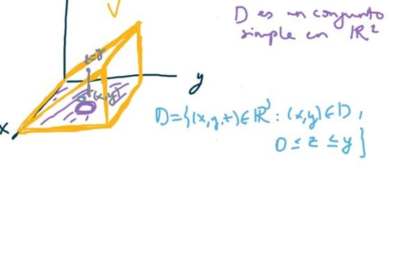 Ejercicio de integración de integración triple en conjunto simple