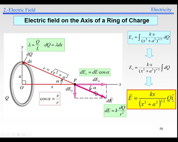 Elec-1-Electric Field-S48-S50-E ring