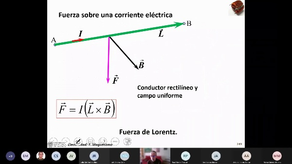 Tema 4: problemas de clase campo creado por conductores 3