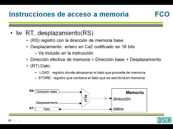 Instrucciones de carga y almacenamiento MIPS R2000