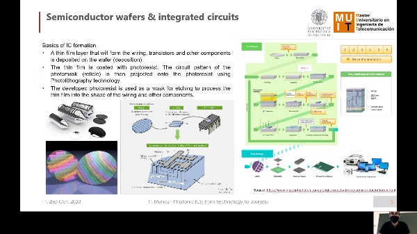 Photonic ICs: from tech to biz - Week 1 - Ecosystem / Part 1