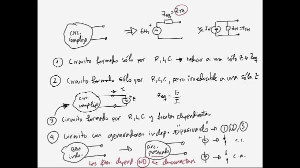 Teoría de Circuitos 1. Lección 6. 5-5 Cálculo de impedancia equivalente R,L,C con fuentes independientes