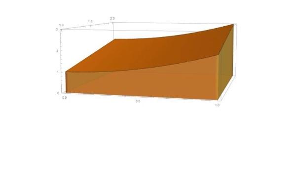 Ejercicio de integración doble en producto de intervalos