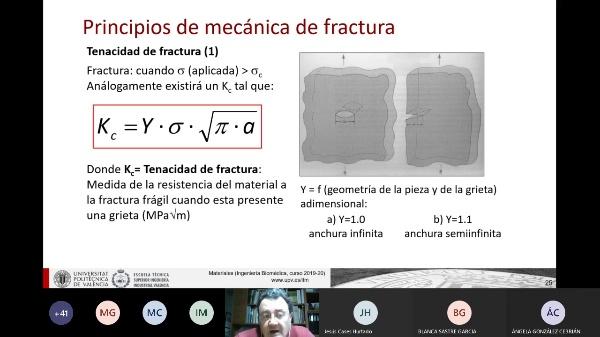 Clase de Materiales: MODOS DE FALLO Y FRACTURAS II