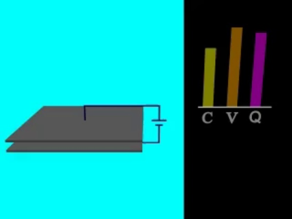 Condensador_4: Variación de la capacidad y de la carga a diferencia de potencial constante en un condensador plano al modificar la superficie de las placas