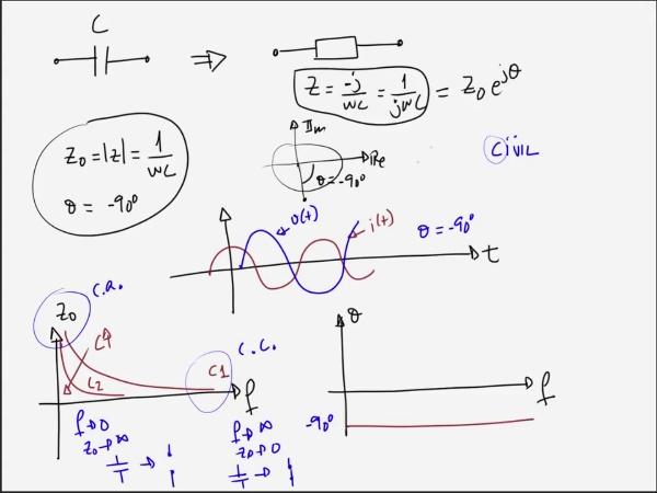 Teoría de Circuitos 1. Lección 5. 5-6 Resumen de impedancias de componentes básicos