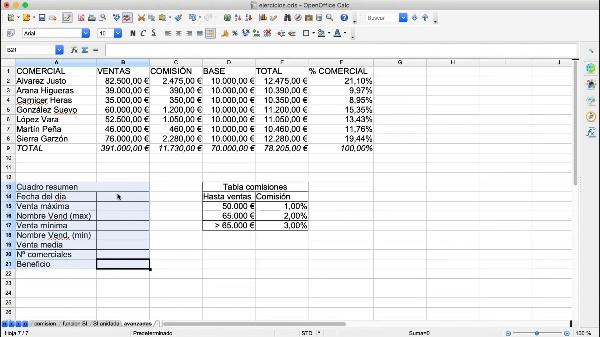 OpenOffice Calc: Funciones avanzadas