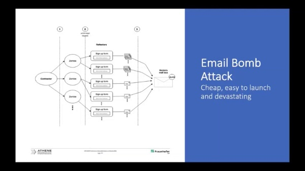 Diving Into Email Bomb Attack