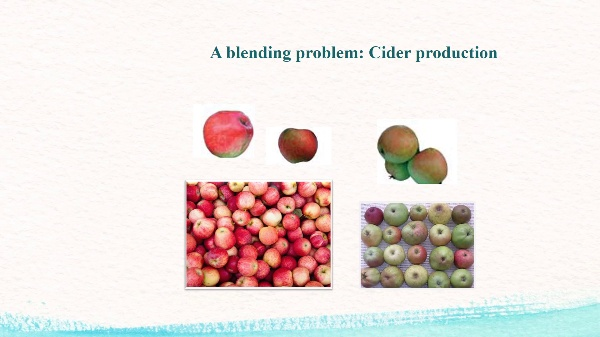 Linear programming. Modelling blending problems:  Cider production