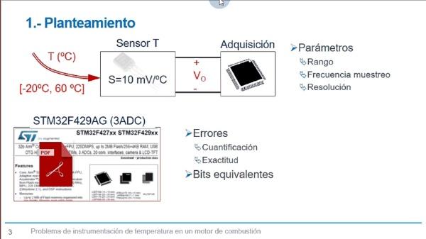 Acondicionamiento y adquisición de datos provenientes de un sensor semiconductor de temperatura