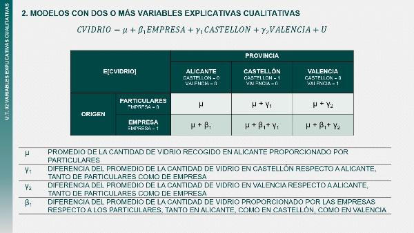 UT02T4 Interpretación de dos o más variables cualitativas