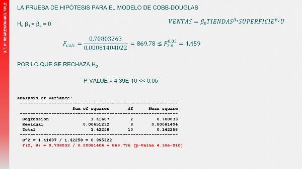 UT01T4 Pruebas de hipótesis sobre los parámetros