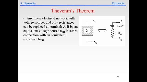 Elec-3-Electrokinetics-S69-Thevenin