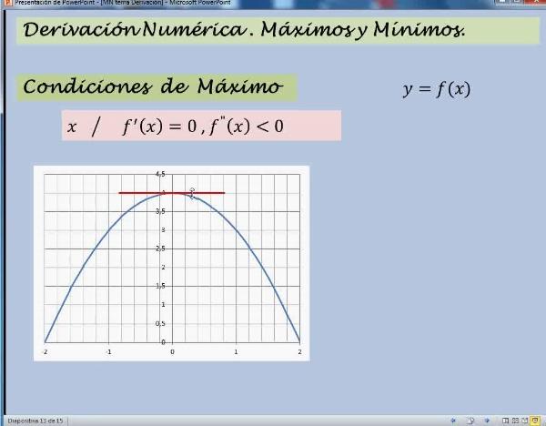 MN-DE-02 Concepto de Máximo y Mínimo