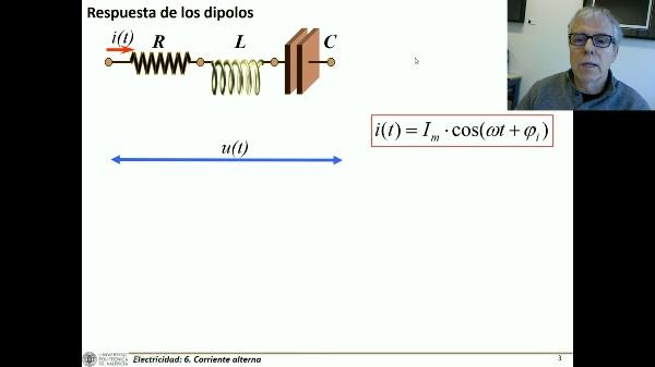 Corriente alterna: respuesta del dipolo RLC