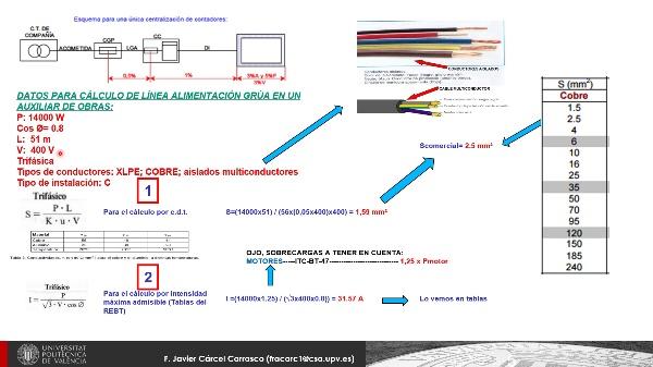 Cálculo línea eléctrica para una grúa en un auxiliar de obras