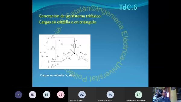 TdC-2.06.2.Sistemas Trifasicos: Resolución general con impedancias desacopladas 2ª parte