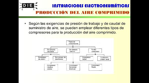 IENM 2.1-generacion y tratamiento del aire comprimido