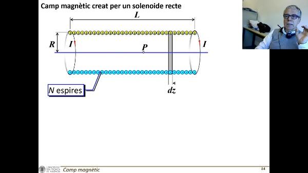 T4E: Campo creado por solenoide recto C