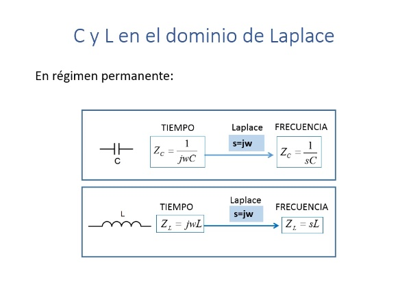 Resolución de circuitos RC y RL en régimen permanente