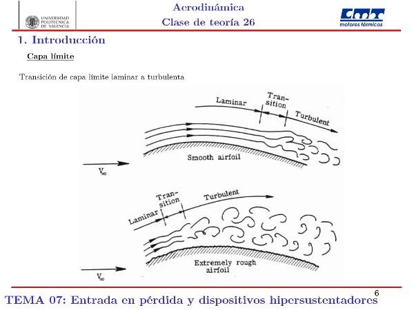 Aerodinámica I, Clase 26