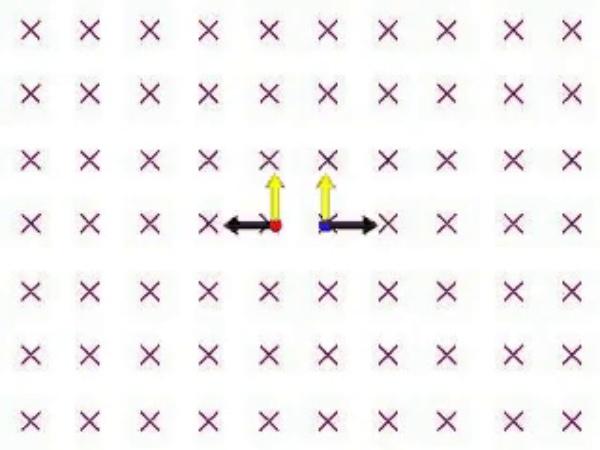 Trayectoria: Trayectorias que siguen una carga positiva y una negativa con velocidad inicial perpendicular a un campo magnético uniforme