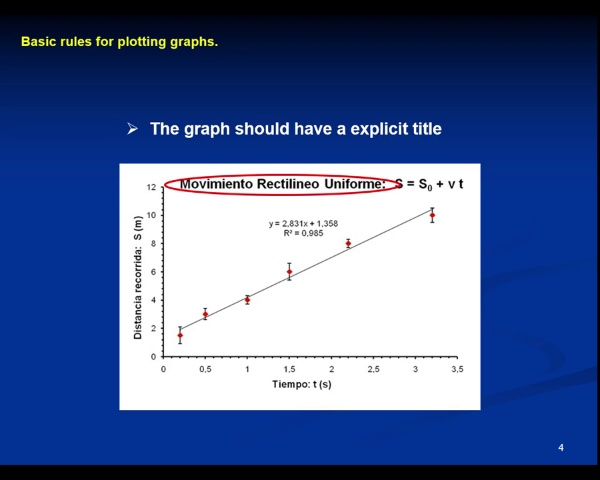 Graphs and fitting video 1: Graphs