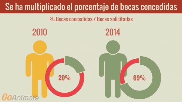 AYUDAS DE COMEDOR 2014-15