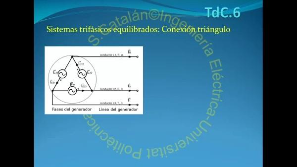 TdC-2.06-b_Sistemas Trifasicos Equilibrados-Teoria