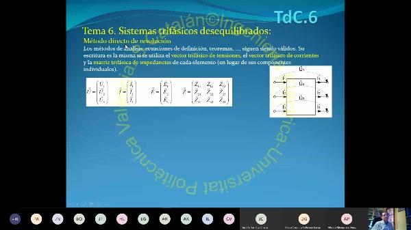 TdC-2.06.6-Sistemas Trifasicos-Componentes Simetricas
