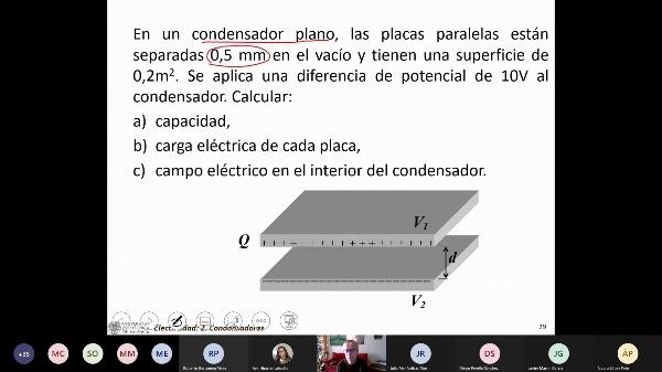 T2 Condensadores: problemas de clase